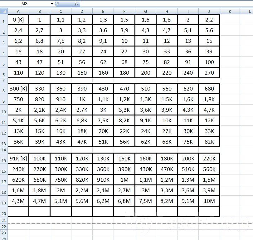 Organizer na elementy SMD - Tabela do druku 2D