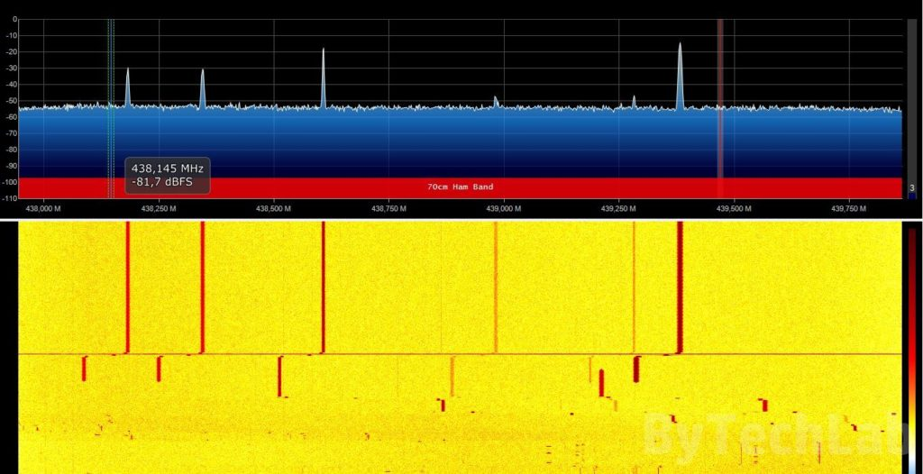 Discone antenna - SDRSharp 70cm Ham Band spectrum