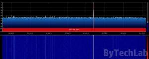 Discone antenna - SDRSharp 33cm Ham Band spectrum