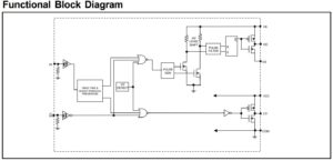 Reverse engineering herkulex drs 0602 - IR2104s functional block diagram